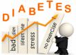 کتاب دیابت به زبان ساده برای دانش آموزان