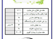 تقویم بهداشتی آبان 95